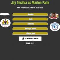 Jay Dasilva vs Marlon Pack h2h player stats