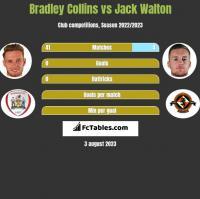 Bradley Collins vs Jack Walton h2h player stats