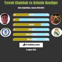 Trevoh Chalobah vs Antonio Ruediger h2h player stats