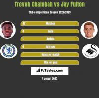 Trevoh Chalobah vs Jay Fulton h2h player stats