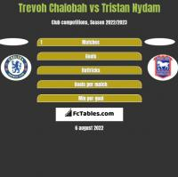 Trevoh Chalobah vs Tristan Nydam h2h player stats