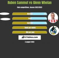 Ruben Sammut vs Glenn Whelan h2h player stats