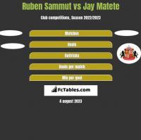 Ruben Sammut vs Jay Matete h2h player stats