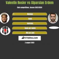 Valentin Rosier vs Alparslan Erdem h2h player stats