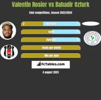 Valentin Rosier vs Bahadir Ozturk h2h player stats
