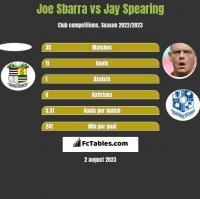 Joe Sbarra vs Jay Spearing h2h player stats
