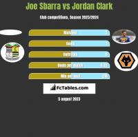 Joe Sbarra vs Jordan Clark h2h player stats