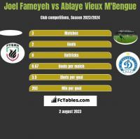 Joel Fameyeh vs Ablaye Vieux M'Bengue h2h player stats