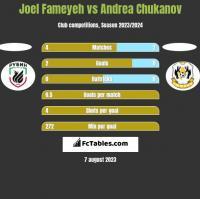 Joel Fameyeh vs Andrea Chukanov h2h player stats
