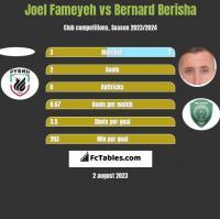 Joel Fameyeh vs Bernard Berisha h2h player stats