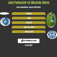 Joel Fameyeh vs Ricardo Alves h2h player stats