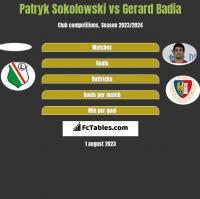 Patryk Sokolowski vs Gerard Badia h2h player stats