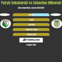 Patryk Sokolowski vs Sebastian Milewski h2h player stats