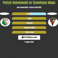 Patryk Sokolowski vs Tymoteusz Klups h2h player stats