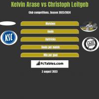 Kelvin Arase vs Christoph Leitgeb h2h player stats