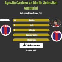 Agustin Cardozo vs Martin Sebastian Galmarini h2h player stats