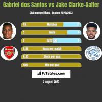 Gabriel dos Santos vs Jake Clarke-Salter h2h player stats