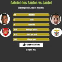 Gabriel dos Santos vs Jardel h2h player stats