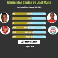 Gabriel dos Santos vs Joel Matip h2h player stats