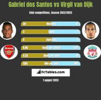 Gabriel dos Santos vs Virgil van Dijk h2h player stats