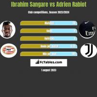 Ibrahim Sangare vs Adrien Rabiot h2h player stats