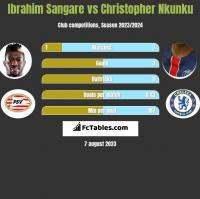 Ibrahim Sangare vs Christopher Nkunku h2h player stats