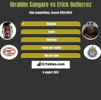 Ibrahim Sangare vs Erick Gutierrez h2h player stats