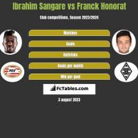 Ibrahim Sangare vs Franck Honorat h2h player stats