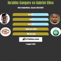Ibrahim Sangare vs Gabriel Silva h2h player stats