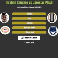 Ibrahim Sangare vs Jaroslav Plasil h2h player stats