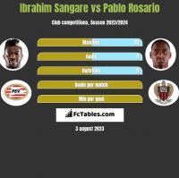 Ibrahim Sangare vs Pablo Rosario h2h player stats