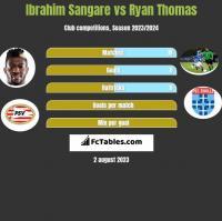 Ibrahim Sangare vs Ryan Thomas h2h player stats