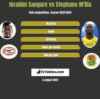 Ibrahim Sangare vs Stephane Mbia h2h player stats
