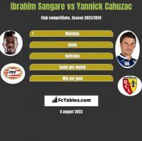 Ibrahim Sangare vs Yannick Cahuzac h2h player stats