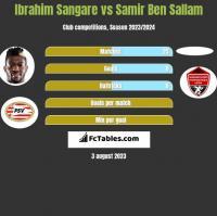 Ibrahim Sangare vs Samir Ben Sallam h2h player stats