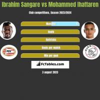 Ibrahim Sangare vs Mohammed Ihattaren h2h player stats