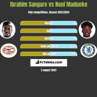 Ibrahim Sangare vs Noni Madueke h2h player stats