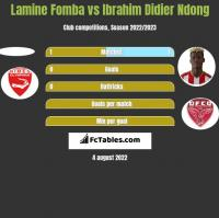 Lamine Fomba vs Ibrahim Didier Ndong h2h player stats