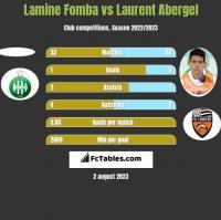 Lamine Fomba vs Laurent Abergel h2h player stats