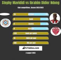Stephy Mavididi vs Ibrahim Didier Ndong h2h player stats