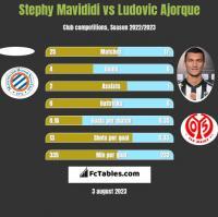 Stephy Mavididi vs Ludovic Ajorque h2h player stats