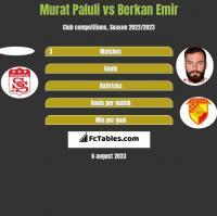 Murat Paluli vs Berkan Emir h2h player stats