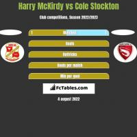 Harry McKirdy vs Cole Stockton h2h player stats