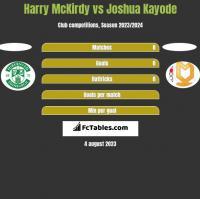Harry McKirdy vs Joshua Kayode h2h player stats