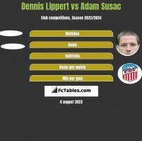 Dennis Lippert vs Adam Susac h2h player stats