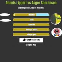 Dennis Lippert vs Asger Soerensen h2h player stats