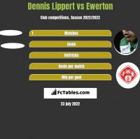 Dennis Lippert vs Ewerton h2h player stats