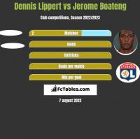 Dennis Lippert vs Jerome Boateng h2h player stats