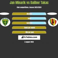 Jan Minarik vs Dalibor Takac h2h player stats