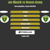 Jan Minarik vs Benson Anang h2h player stats